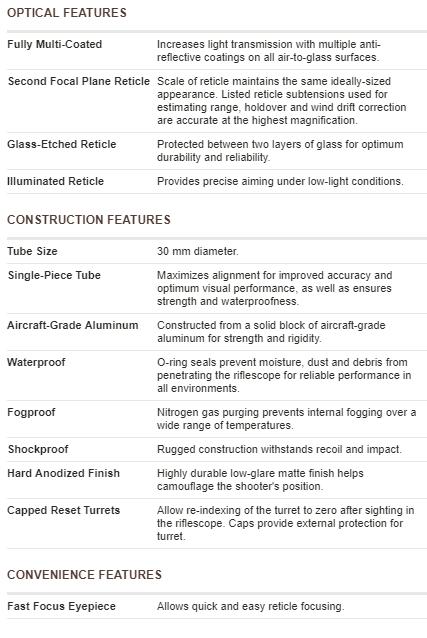 Vortex STRIKE EAGLE® 1-8X24 RIFLESCOPE